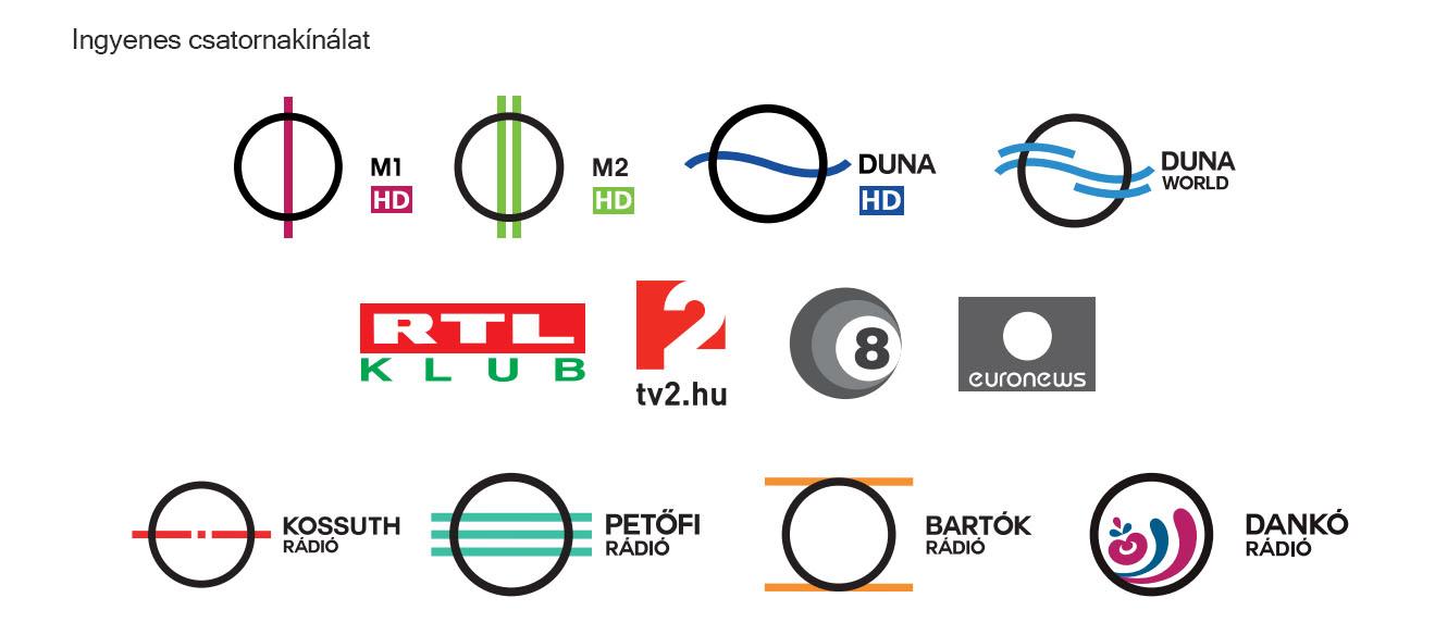 Mindig TV alapcsomag